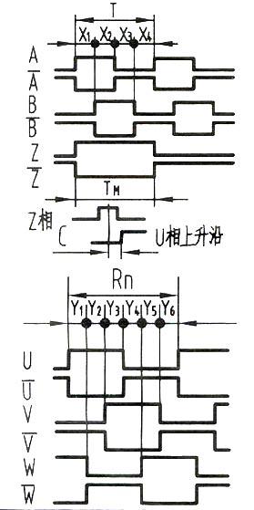 伺服电子变压器电路